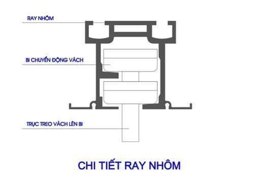 Chi tiết hệ thống ray treo và bi